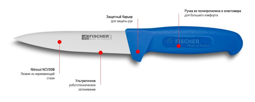 Ножи обвалочные, жиловочные (HACCP)